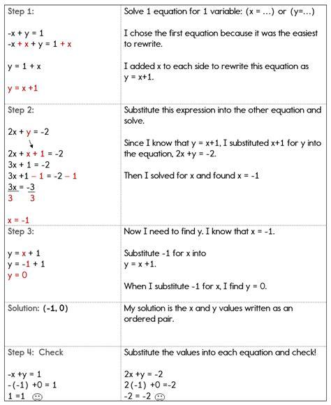 Substitution Method Worksheet