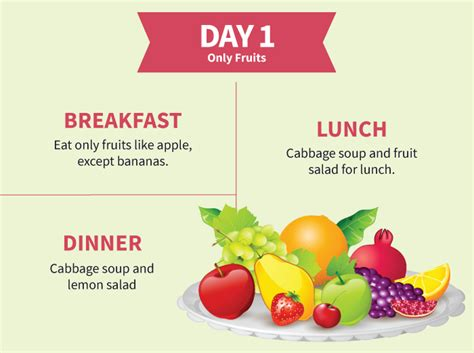 Detox Diet Day 1 Fruit by 7 Day Cabbage Soup Cleanse