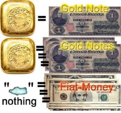 meaning of fiat currency what is fiat money orrin on leadership