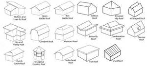 Different Roof Shapes Different Types Of Roofs Khafre