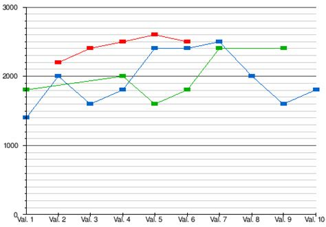 template for line graph best photos of free chart and graph templates line graph
