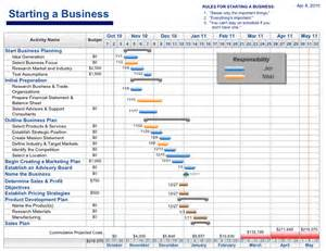 business project template free project management templates aec software