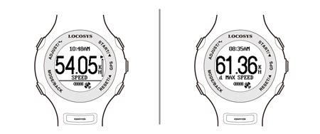 Sticker Mobil 5zigen Solid 60 Cm Racing Stiker gp3s webshop gw 60 gps doppler gps speedsurfing