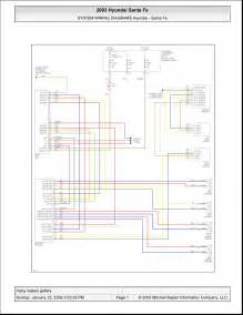 2003 hyundai santa fe system wiring diagrams radio