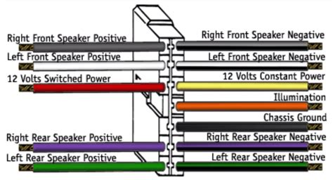 vt commodore stereo wiring diagram 34 wiring diagram