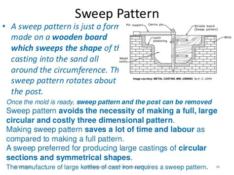 sweep pattern in casting animation introduction to manufacturing process