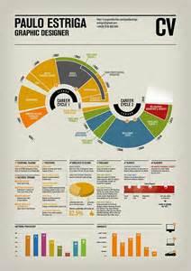 infographic r 233 sum 233 s 20 great exles inspired magazine