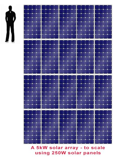 how much for a solar panel system 5kw solar system solar power quotes information