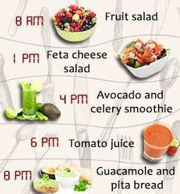 vegetables diet weight loss plan vegetable diets