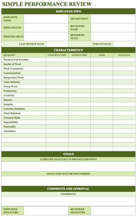 employee performance scorecard template excel excel production schedule templates project management
