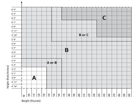 Aeron Chair Size Chart by Aeron Chair Size Chart Herman Miller Aeron Chair Size C