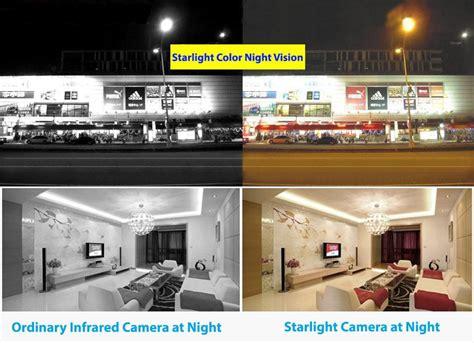 color vision security gw security vdg8ch8c581 color vision
