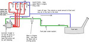 Fuel System Layout Fie System Diesel Fuel System Boat Fuel System
