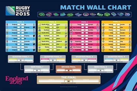 printable calendar rugby world cup 2015 rugby world cup 2015 fixtures http ragzon com world cup