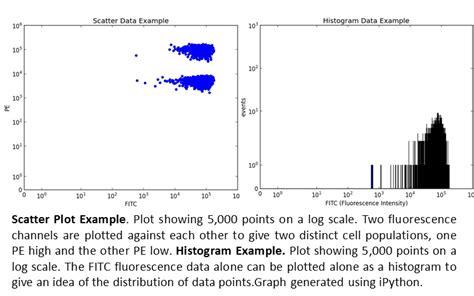 pattern analysis data project management john bechill