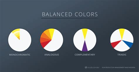 types of color schemes how to use color in 50 exles of color palettes