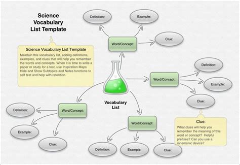 science vocabulary template science pinterest