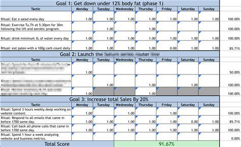 12 week year templates 12 week workout plan template eoua