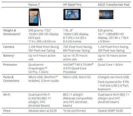 Tablet Pendidikan perkenalkan tablet android dengan play untuk pendidikan media info