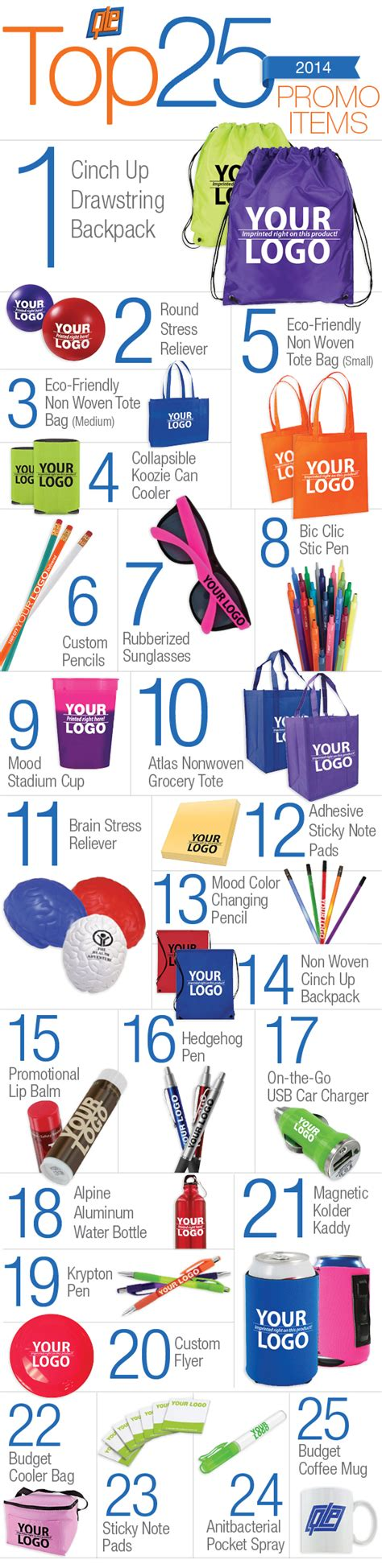 12 Best Products by 25 Most Popular Promotional Products Of 2014