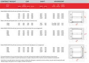 car lift dimensions