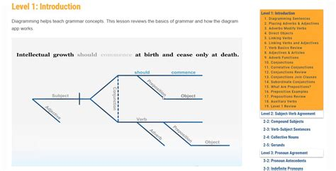grammar by diagram learn with diagrams sentence diagramming for