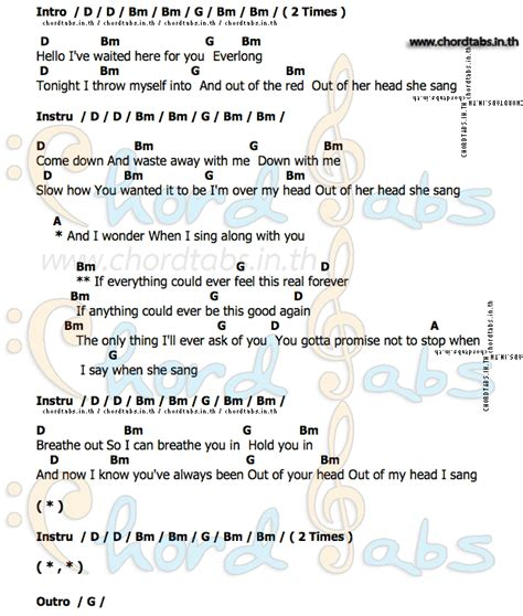 Best Of You Foo Fighters Chords คอร ด Everlong Foo Fighters คอร ดเพลง Everlong