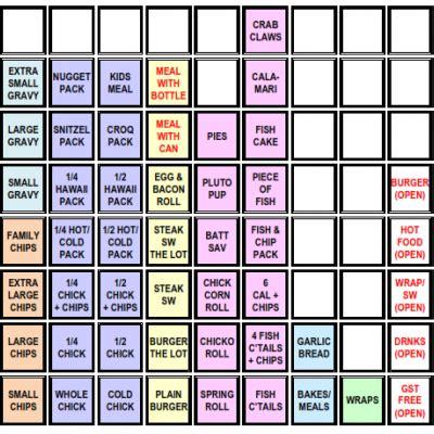register keyboard template casio sec450 register register warehouse