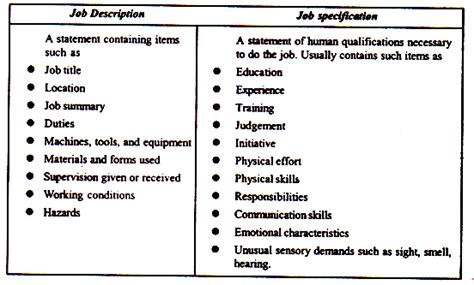 specification definition and meaning