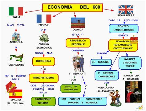 dispotismo illuminato riassunto mappa concettuale economia 1600