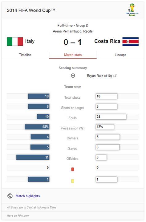hasil brasil vs kosta rika hasil laporan pertandingan italia vs kosta rika ushare