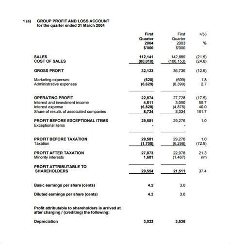 pro forma income statements samples examples formats sample templates