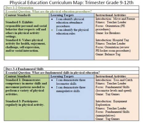 jcps curriculum map fitness mr lewis s physical education classes