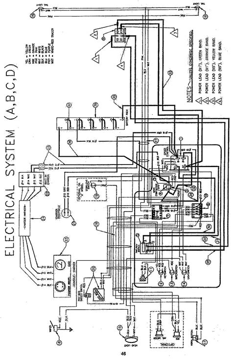 carry all club car carts wiring diagrams get free image