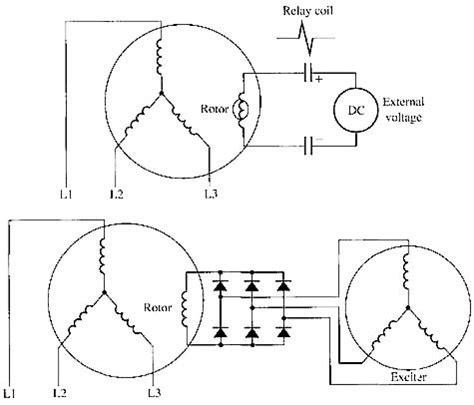 synchronous motor diagram three phase synchronous motors