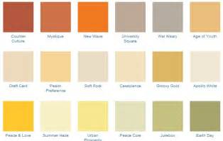 contemporary colors how to choose the perfect paint color for your post modern