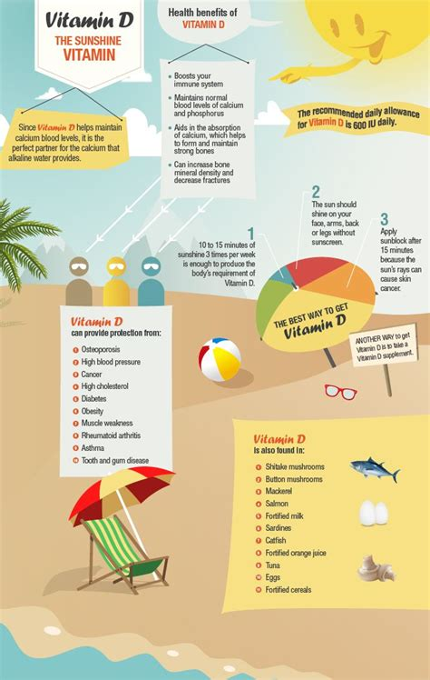 vitamin d sun 17 best images about alkaline water on pinterest