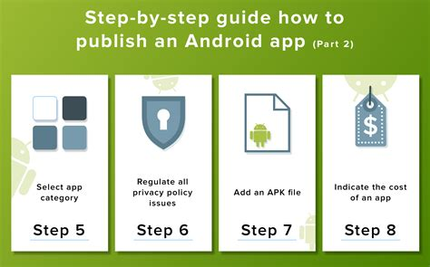publish android app how to publish an android app in play store simple guide for beginners