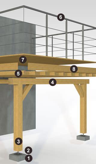 agrandir une terrasse surelevee 4530 terrasse pilotis bois et