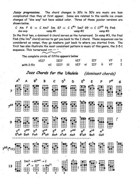 Ukulele Jazz Chord Progression