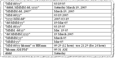 date format in words php date time st