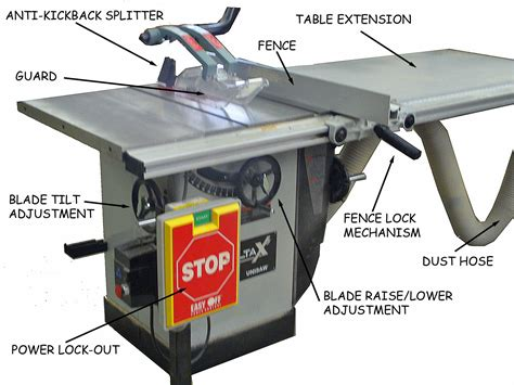 Tips To Use A Table Saw Safely