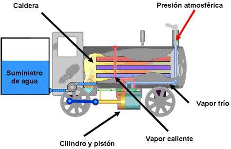 barco de vapor maquina barco a vapor reciclado como funciona barco a vapor