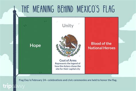 what are the colors of the mexican flag history and meaning of the mexican flag