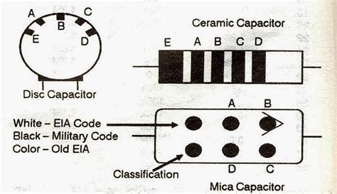 capacitor top marking capacitors