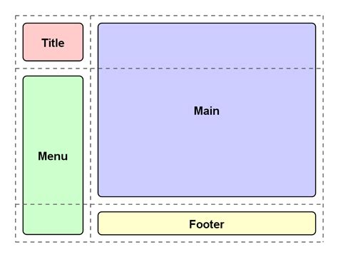 layout css w3c css grid layout exle image