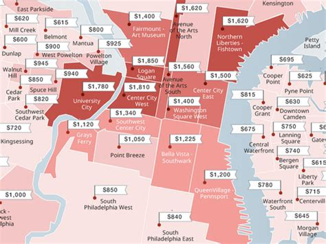 lowest rents in usa what does it cost to rent a one bedroom in philadelphia