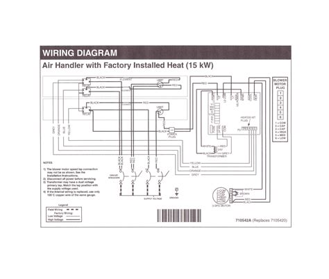 pin nordyne furnace wiring diagram on coleman