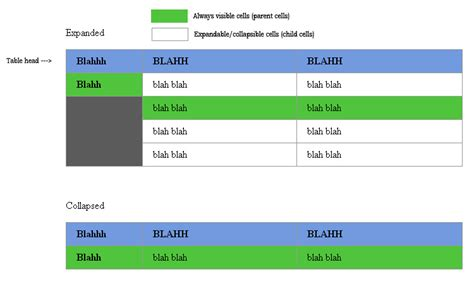 Html Table Align Edited Hide Show Some Html Table Cells Individually And