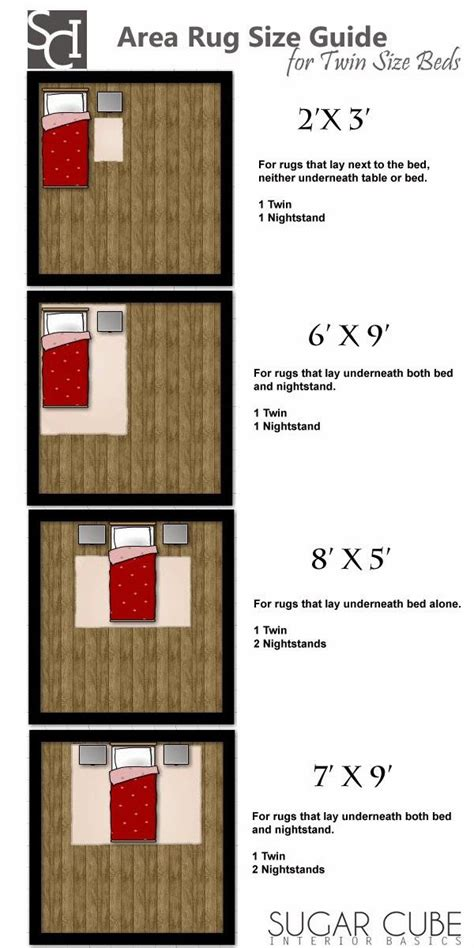 Rug Pile Height Guide by Sugar Cube Interior Basics Area Rug Size Guides For And Size Beds Bedroom